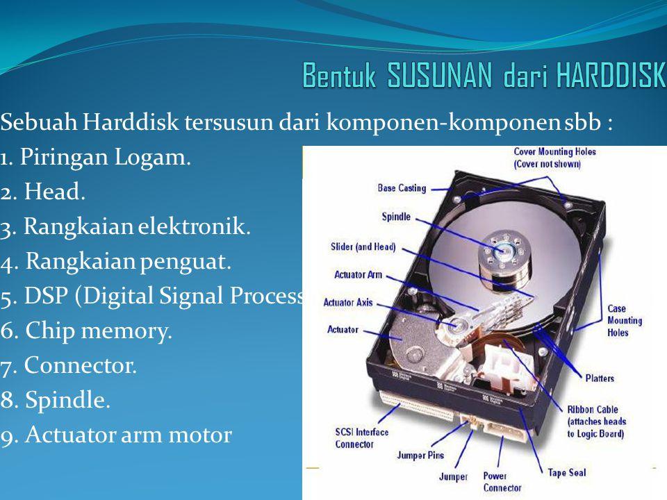 Bentuk SUSUNAN dari HARDDISK
