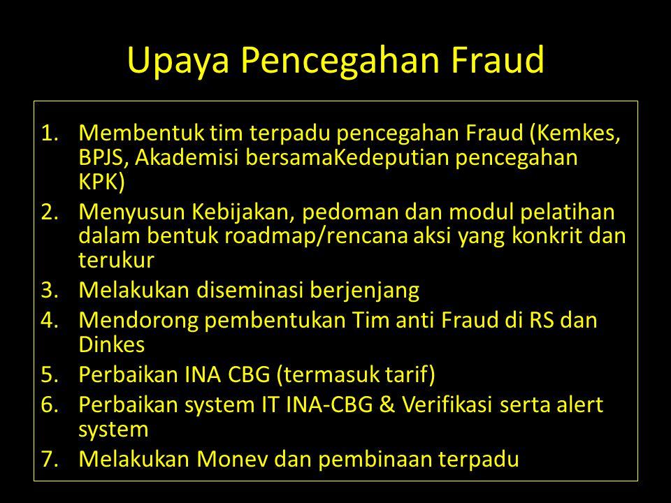 Upaya Pencegahan Fraud