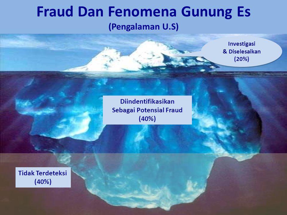 Fraud Dan Fenomena Gunung Es Sebagai Potensial Fraud (40%)