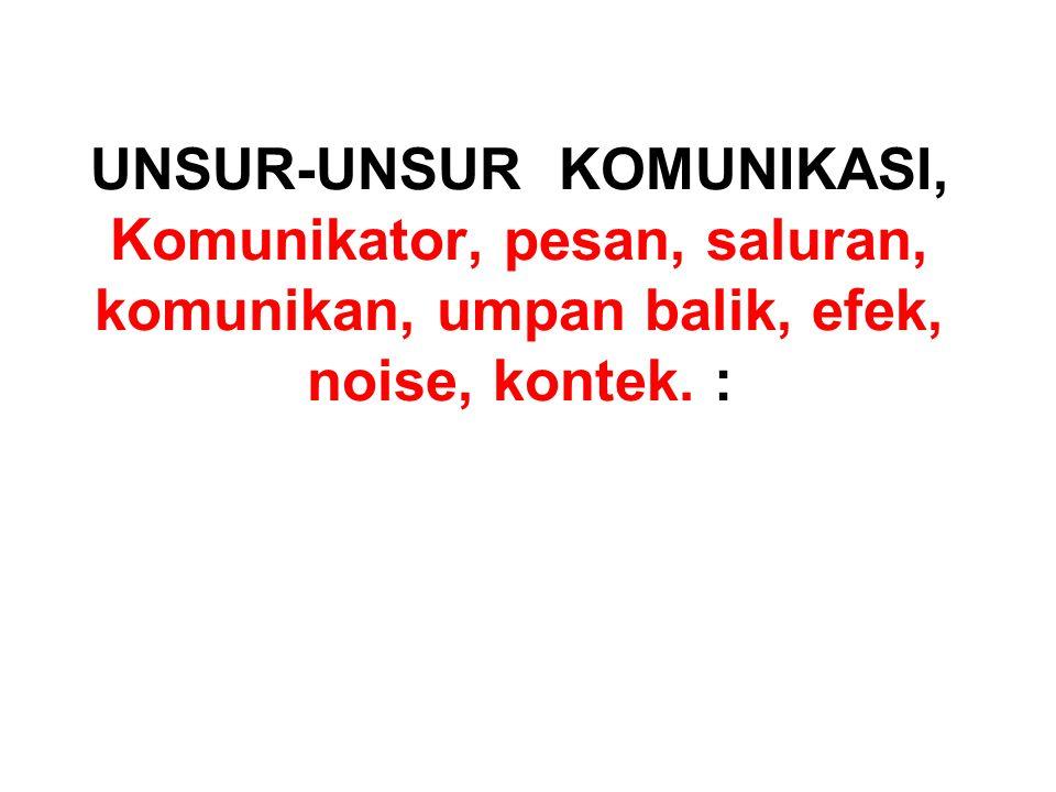 UNSUR-UNSUR KOMUNIKASI, Komunikator, pesan, saluran, komunikan, umpan balik, efek, noise, kontek. :