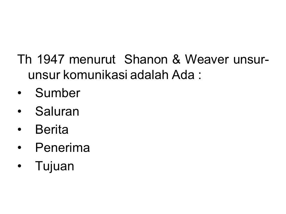 Th 1947 menurut Shanon & Weaver unsur-unsur komunikasi adalah Ada :