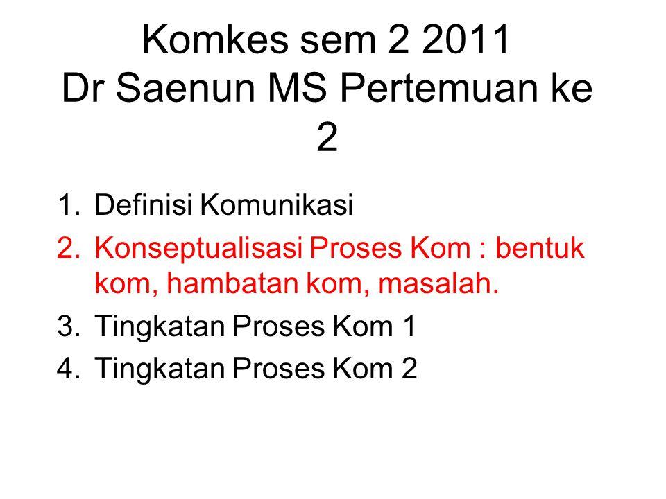 Komkes sem 2 2011 Dr Saenun MS Pertemuan ke 2