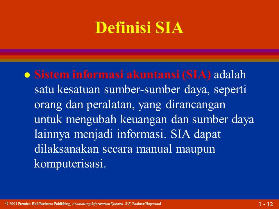 Definisi SIA