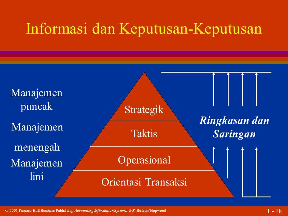 Informasi dan Keputusan-Keputusan