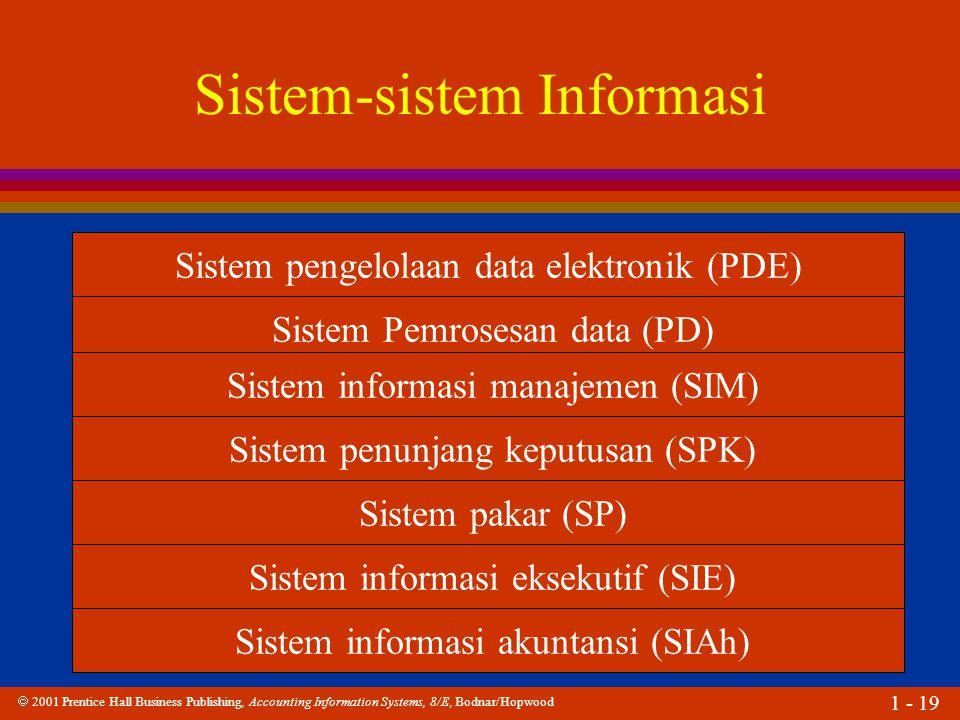 Sistem-sistem Informasi