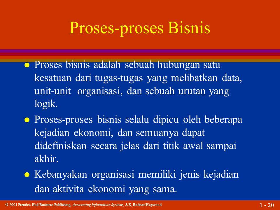 Proses-proses Bisnis