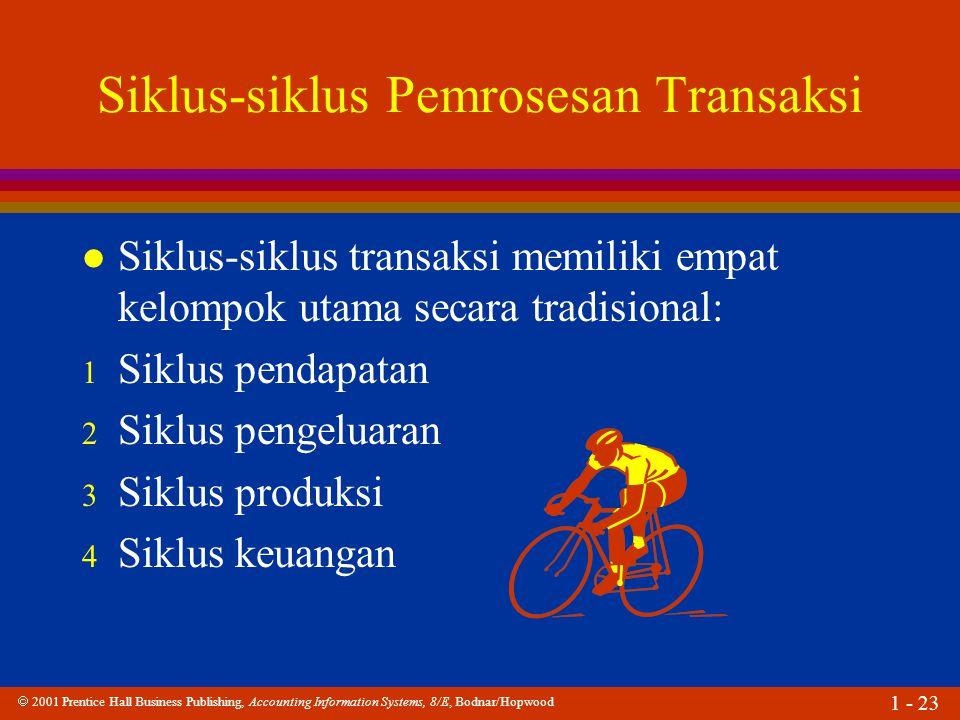 Siklus-siklus Pemrosesan Transaksi