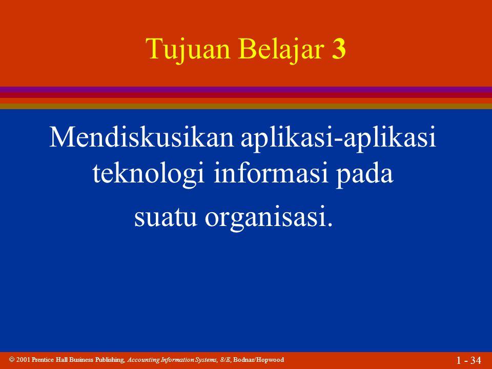 Mendiskusikan aplikasi-aplikasi teknologi informasi pada