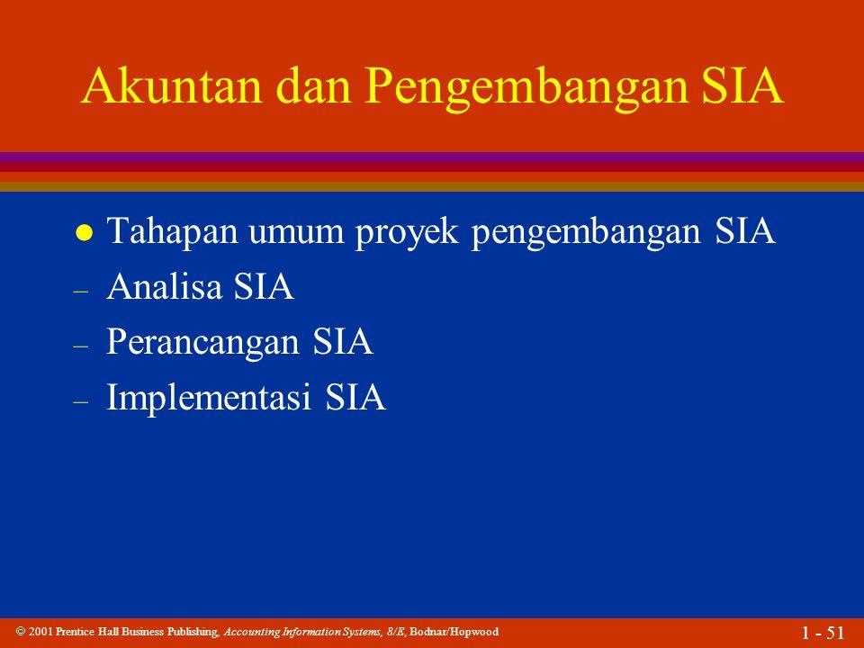 Akuntan dan Pengembangan SIA