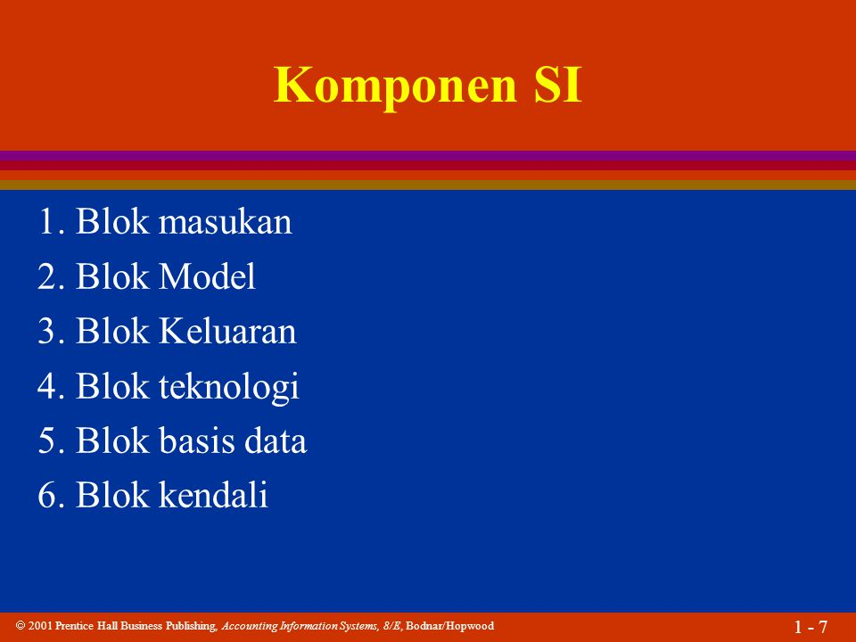 Komponen SI 1. Blok masukan 2. Blok Model 3. Blok Keluaran