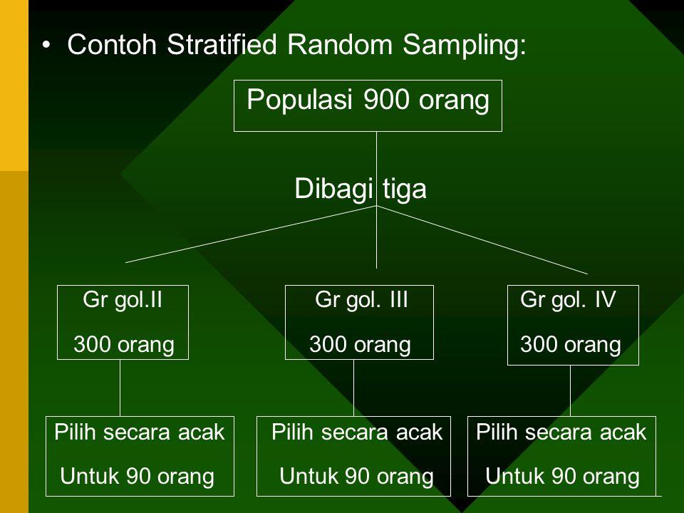 Contoh Stratified Random Sampling: Populasi 900 orang Dibagi tiga