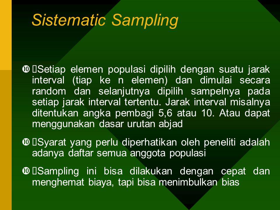 Sistematic Sampling