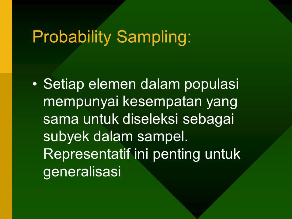 Probability Sampling: