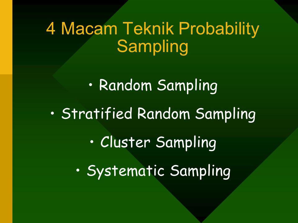 4 Macam Teknik Probability Sampling
