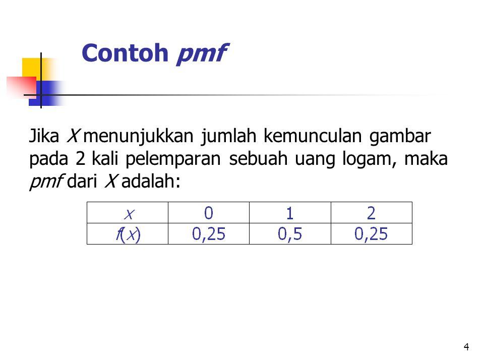Contoh pmf Jika X menunjukkan jumlah kemunculan gambar pada 2 kali pelemparan sebuah uang logam, maka pmf dari X adalah: