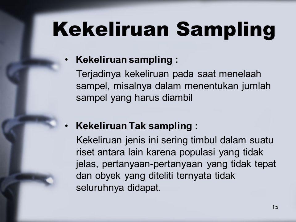 Kekeliruan Sampling Kekeliruan sampling :