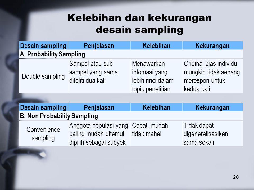 Kelebihan dan kekurangan desain sampling