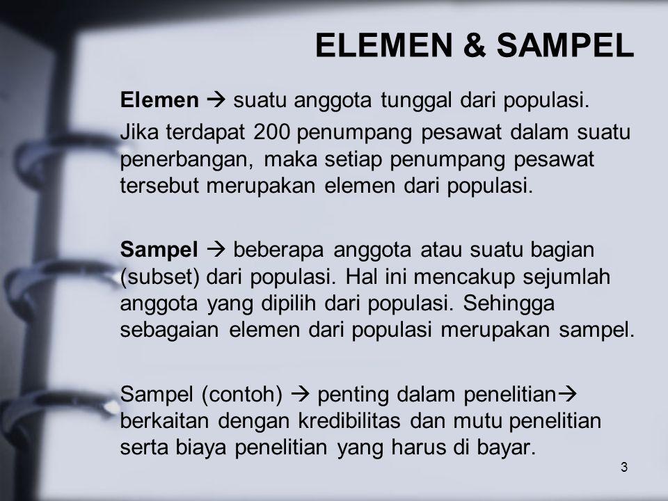 ELEMEN & SAMPEL Elemen  suatu anggota tunggal dari populasi.