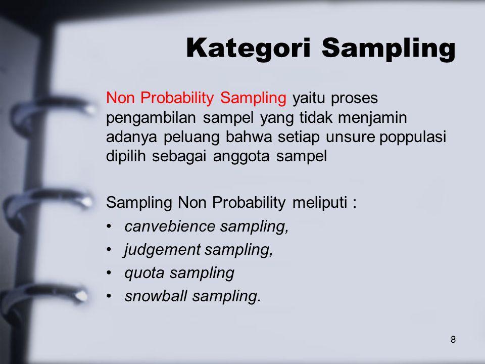 Kategori Sampling