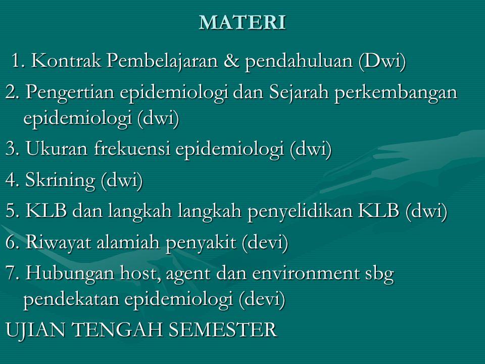 MATERI 1. Kontrak Pembelajaran & pendahuluan (Dwi) 2. Pengertian epidemiologi dan Sejarah perkembangan epidemiologi (dwi)