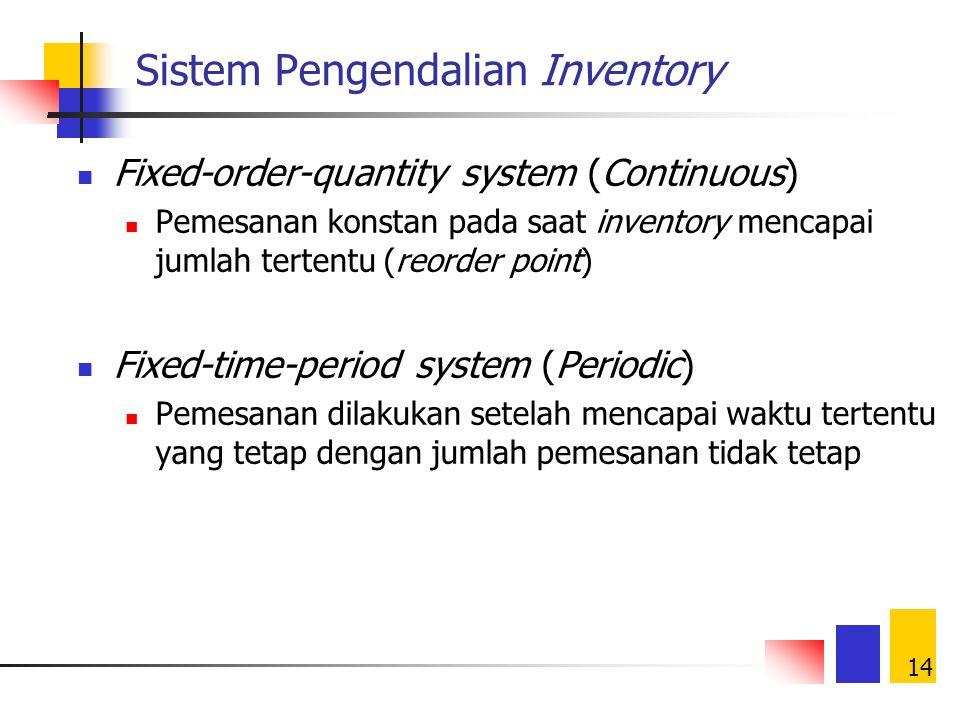 Sistem Pengendalian Inventory