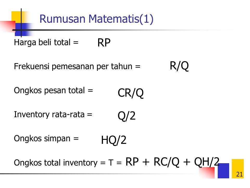 Rumusan Matematis(1) RP R/Q CR/Q Q/2 HQ/2 RP + RC/Q + QH/2