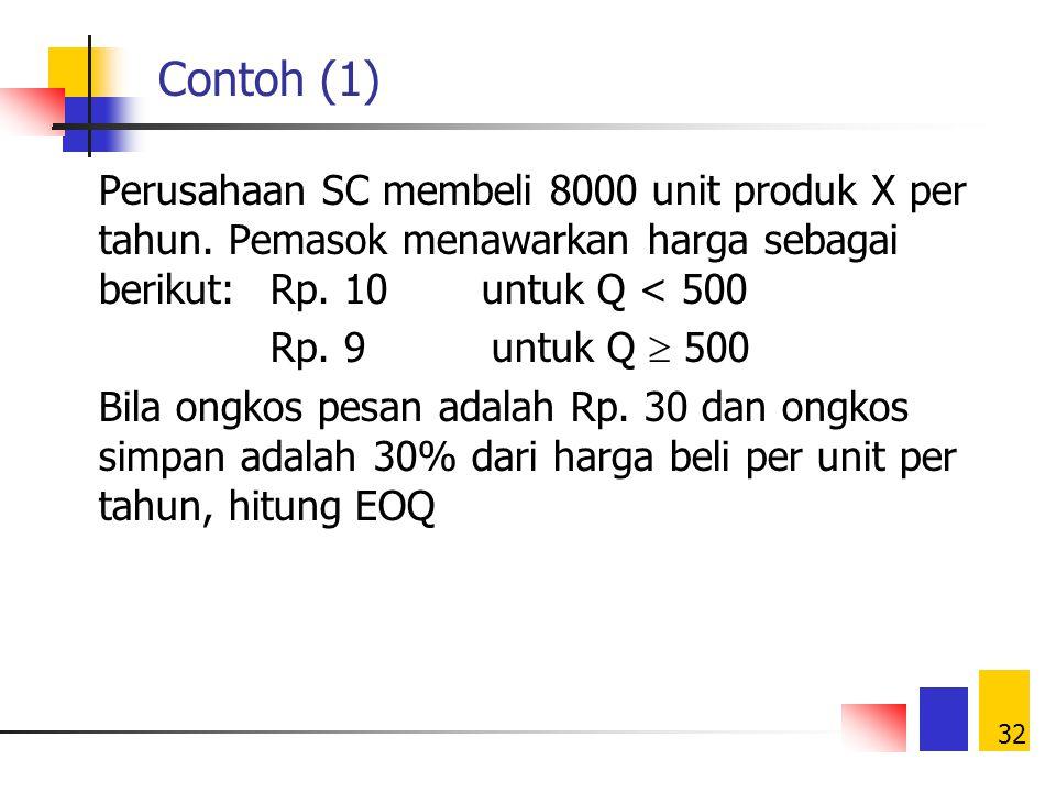 Contoh (1) Perusahaan SC membeli 8000 unit produk X per tahun. Pemasok menawarkan harga sebagai berikut: Rp. 10 untuk Q < 500.