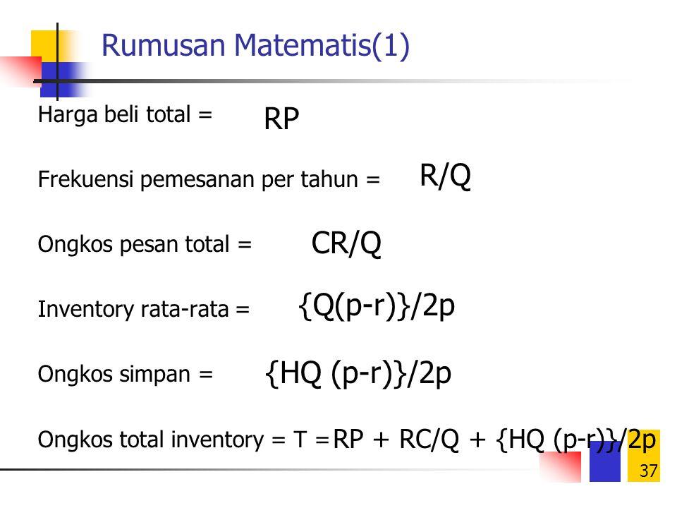 Rumusan Matematis(1) RP R/Q CR/Q {Q(p-r)}/2p {HQ (p-r)}/2p