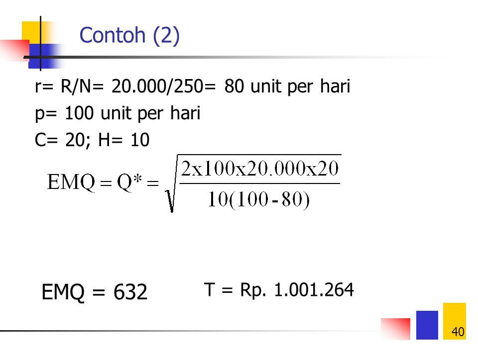 Contoh (2) EMQ = 632 r= R/N= 20.000/250= 80 unit per hari