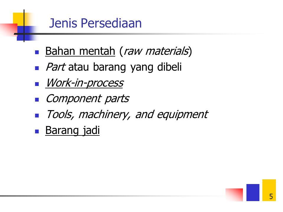 Jenis Persediaan Bahan mentah (raw materials)