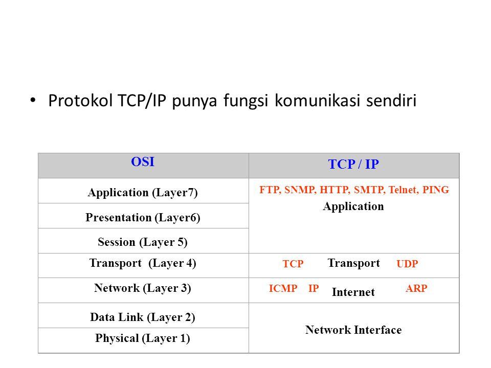 FTP, SNMP, HTTP, SMTP, Telnet, PING