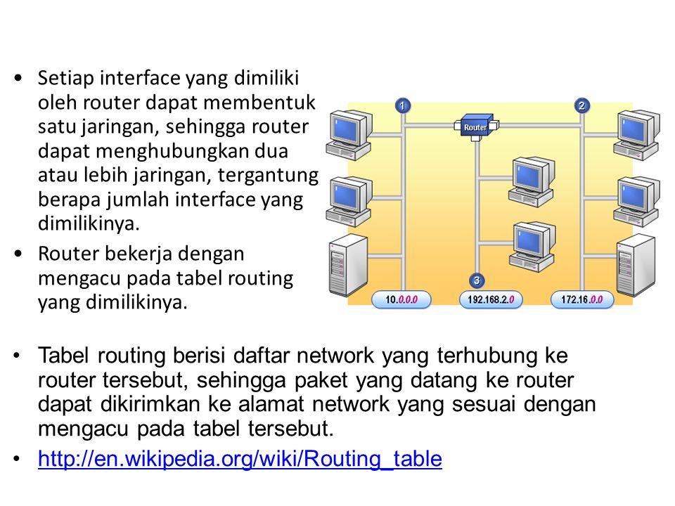 Setiap interface yang dimiliki oleh router dapat membentuk satu jaringan, sehingga router dapat menghubungkan dua atau lebih jaringan, tergantung berapa jumlah interface yang dimilikinya.