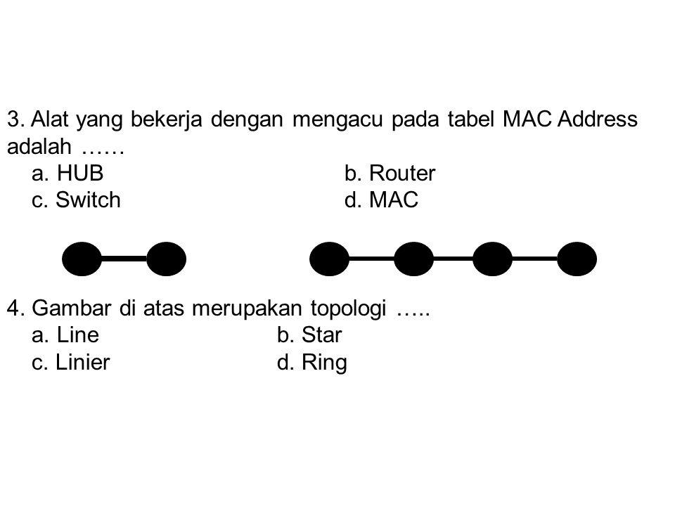 3. Alat yang bekerja dengan mengacu pada tabel MAC Address adalah ……