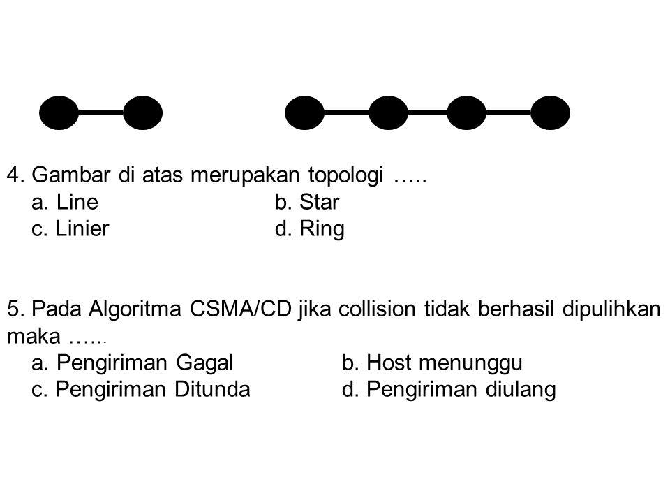 4. Gambar di atas merupakan topologi …..