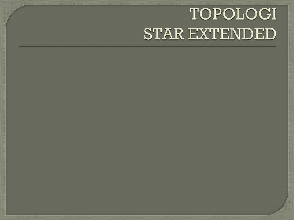 TOPOLOGI STAR EXTENDED
