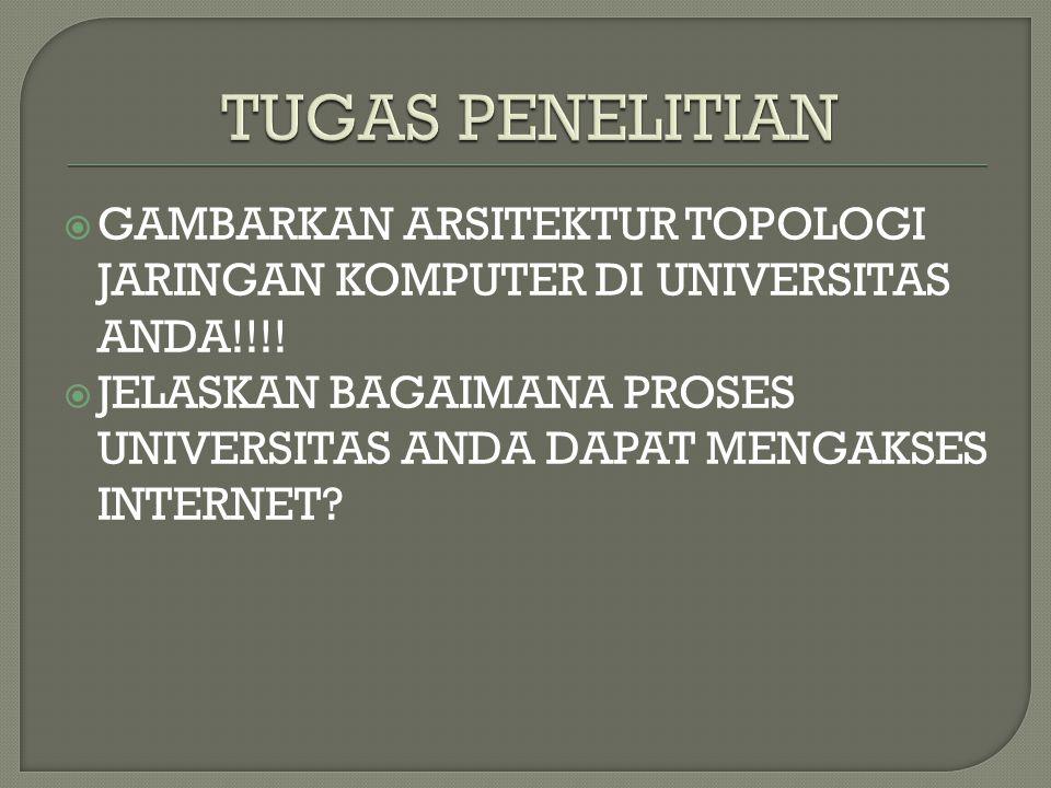 TUGAS PENELITIAN GAMBARKAN ARSITEKTUR TOPOLOGI JARINGAN KOMPUTER DI UNIVERSITAS ANDA!!!!
