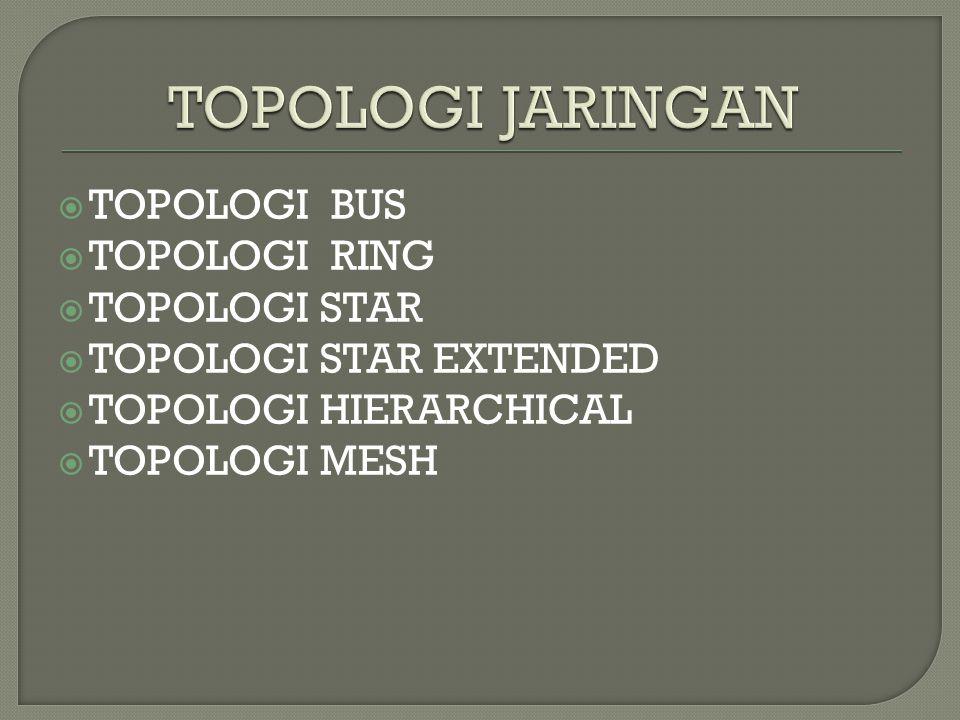 TOPOLOGI JARINGAN TOPOLOGI BUS TOPOLOGI RING TOPOLOGI STAR