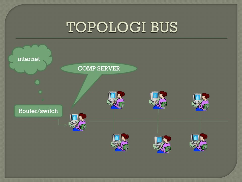 TOPOLOGI BUS internet COMP SERVER Router/switch
