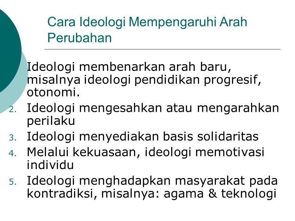 Cara Ideologi Mempengaruhi Arah Perubahan