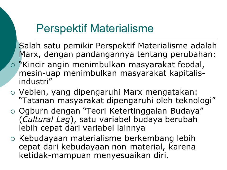 Perspektif Materialisme