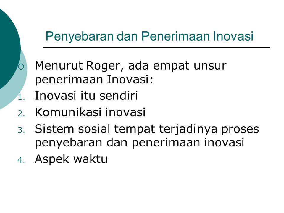 Penyebaran dan Penerimaan Inovasi