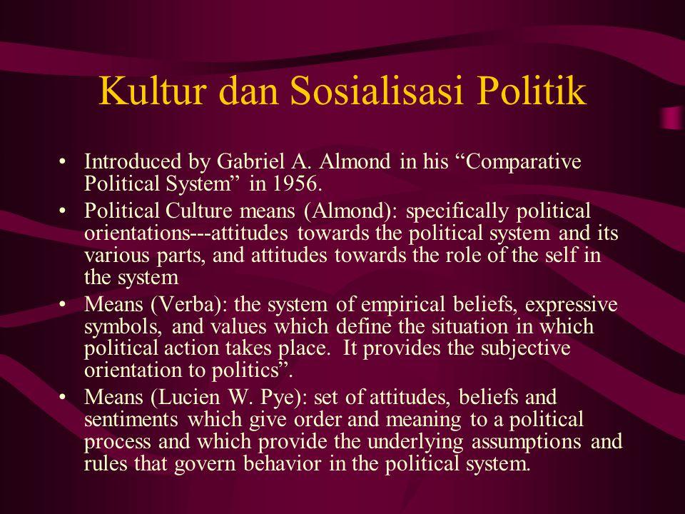 Kultur dan Sosialisasi Politik