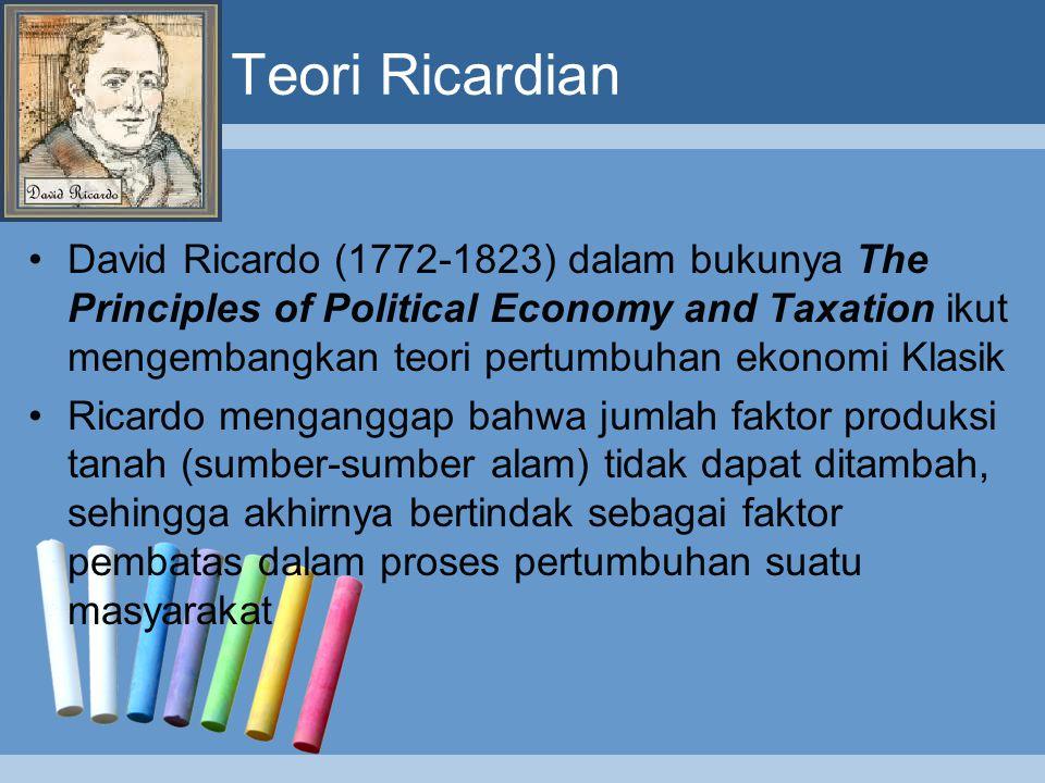 Teori Ricardian