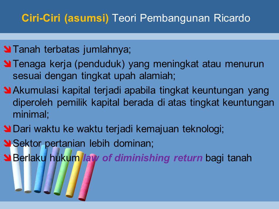 Ciri-Ciri (asumsi) Teori Pembangunan Ricardo