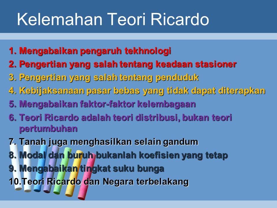 Kelemahan Teori Ricardo
