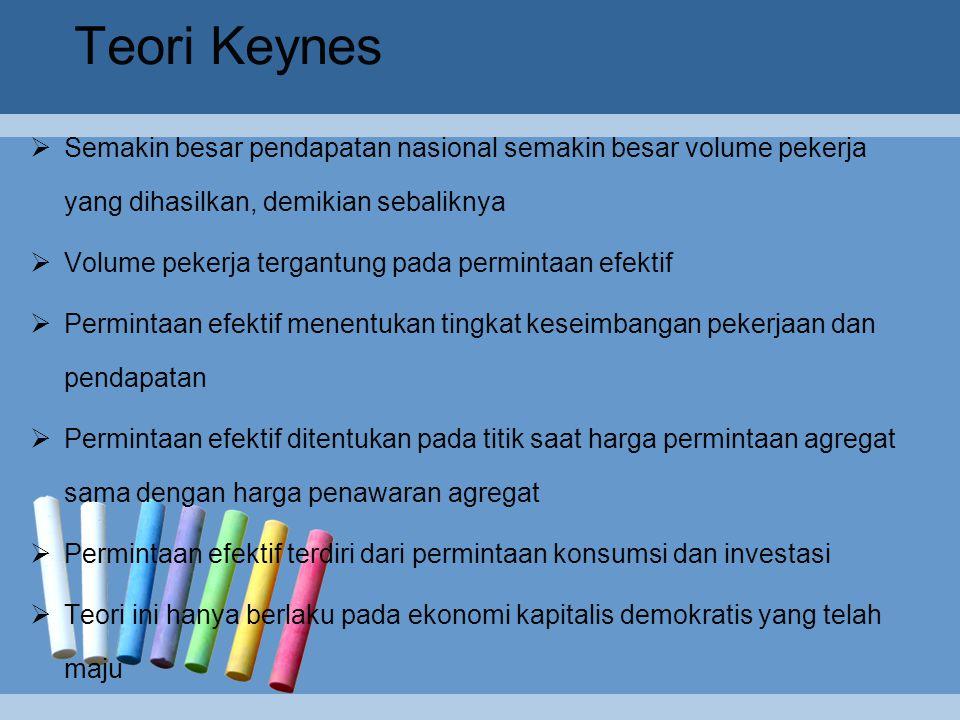 Teori Keynes Semakin besar pendapatan nasional semakin besar volume pekerja yang dihasilkan, demikian sebaliknya.