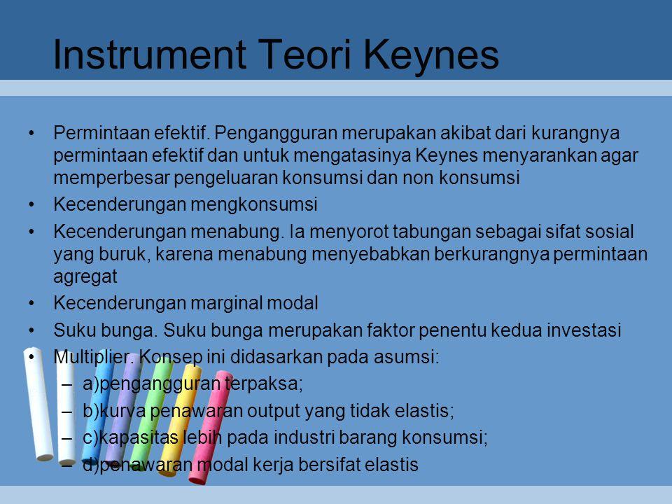 Instrument Teori Keynes