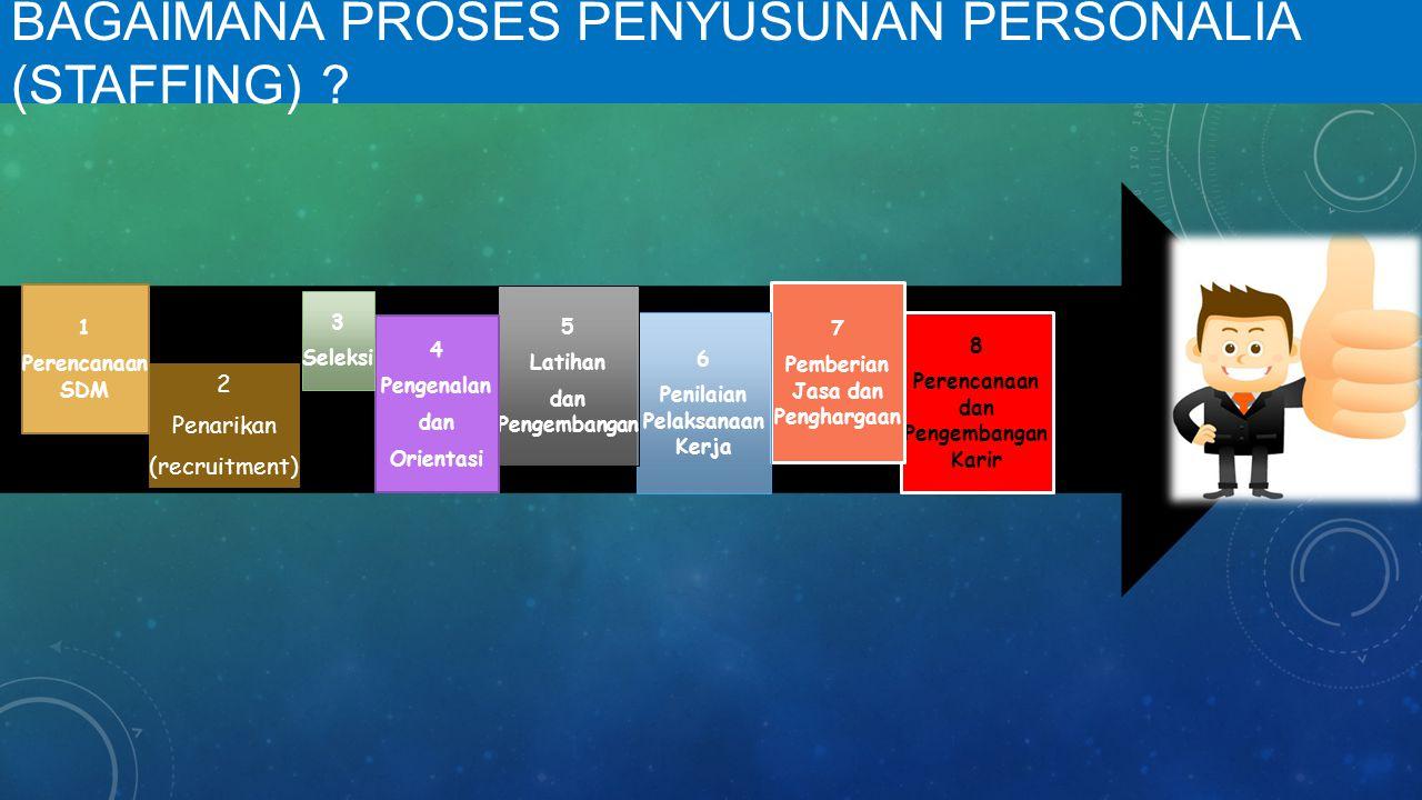 Bagaimana proses penyusunan personalia (staffing)
