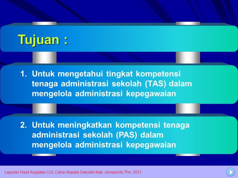 Tujuan : 1. Untuk mengetahui tingkat kompetensi tenaga administrasi sekolah (TAS) dalam mengelola administrasi kepegawaian.