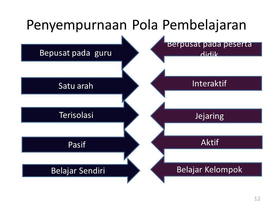 Penyempurnaan Pola Pembelajaran